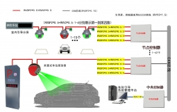 车位引导系统解析图