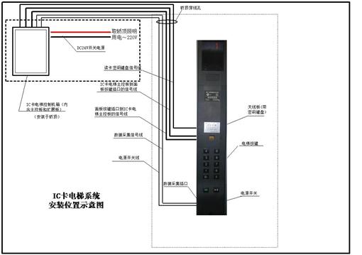 """3""""层控式""""的接线原理: 接线原理图如下: 原理说明: ①ic卡电梯层控"""